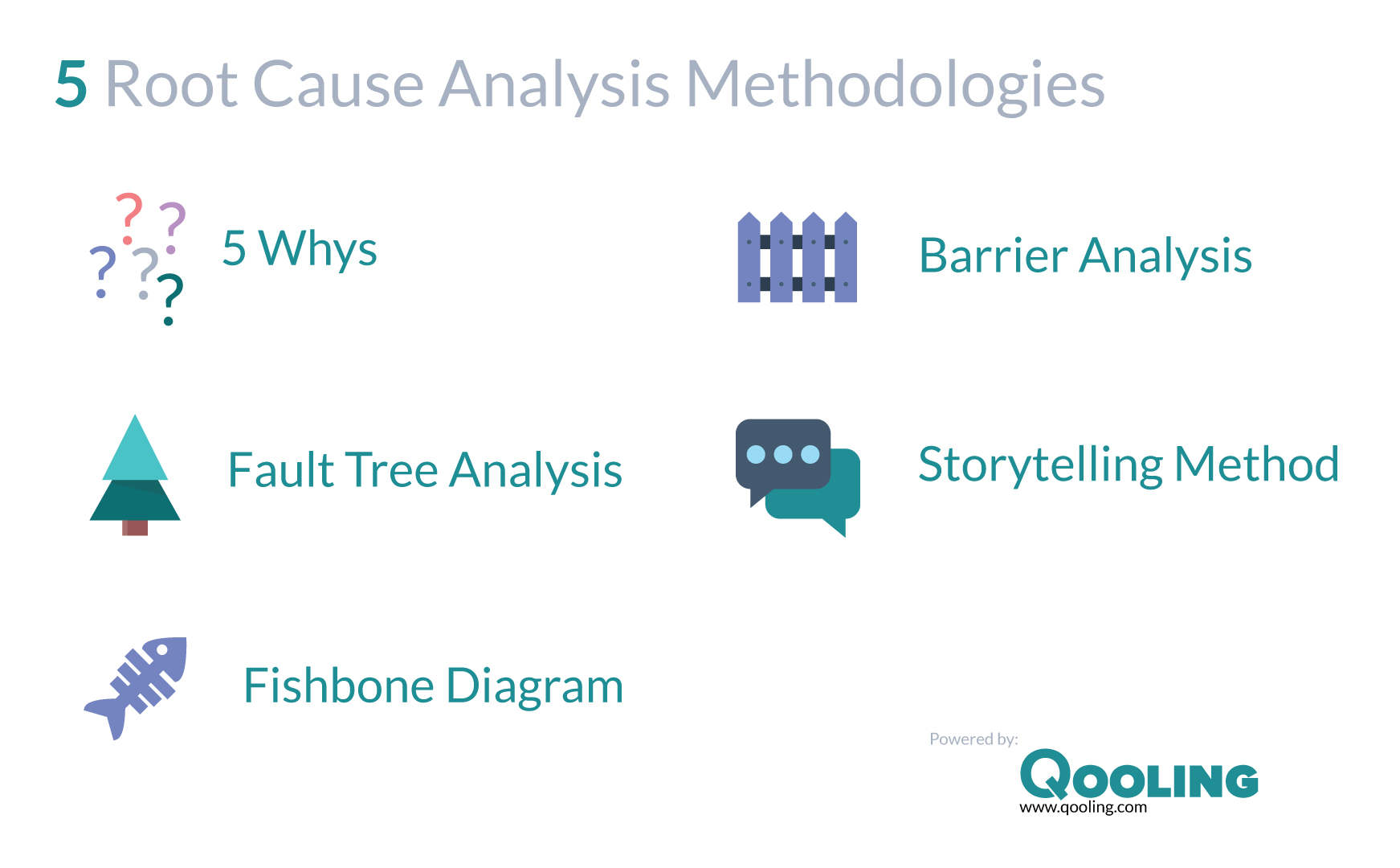 Ncr archives qooling the root cause analysis really allows the company to find out why things went wrong finding the root cause is important for setting up the right actions to ccuart Gallery